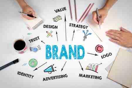 Website Design Approach at Internovations, LLC.